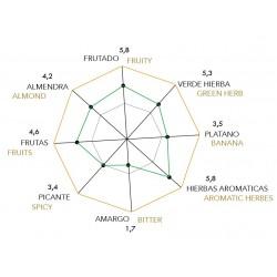 LAS 7 ENCINAS ARBEQUINA