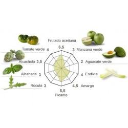 huile d'olive première pression à froid Casas de Hualdo