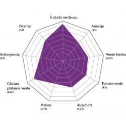 Aceite de oliva Virgen Extra Premium BRAVOLEUM PICUAL